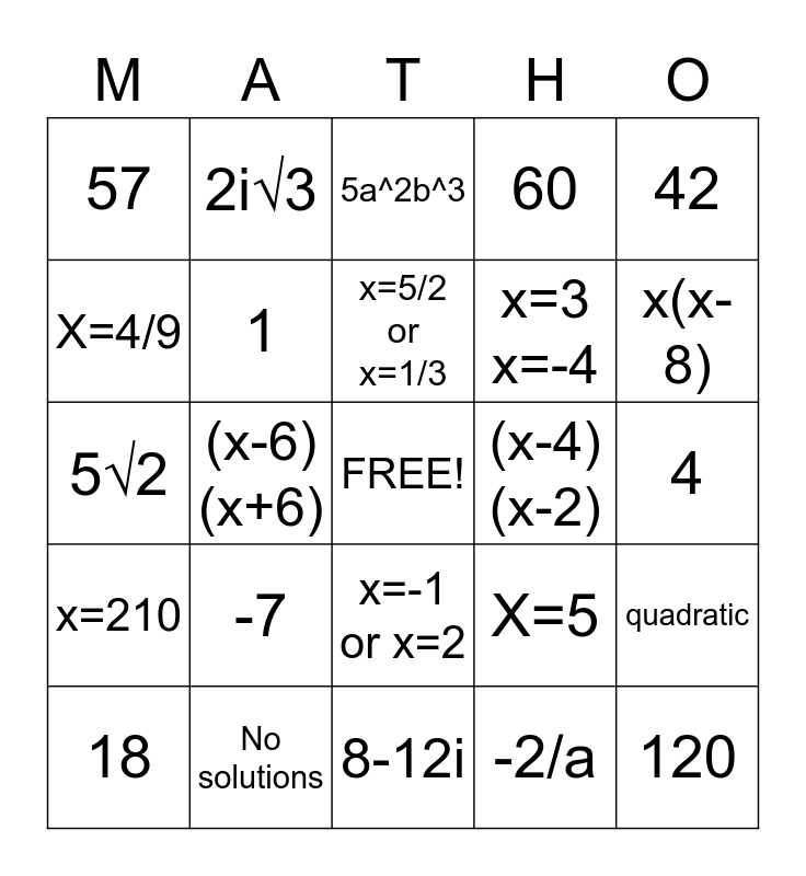 Math SOL Review Bingo Card