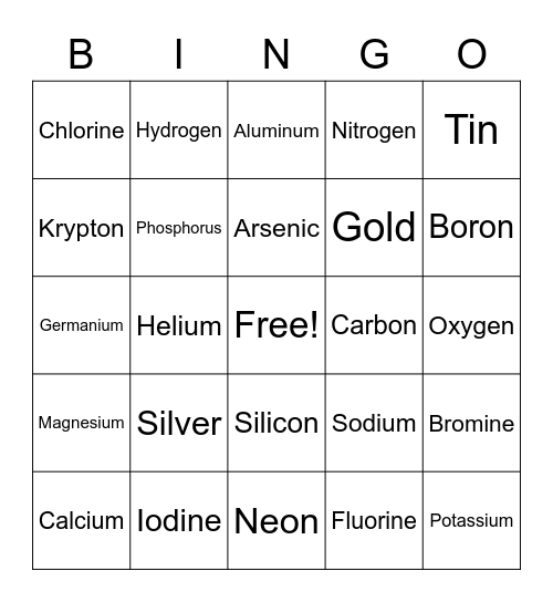 Periodic Table Bingo , Element Challenge  Bingo Card
