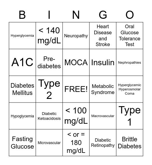 Diabetes Bingo Card