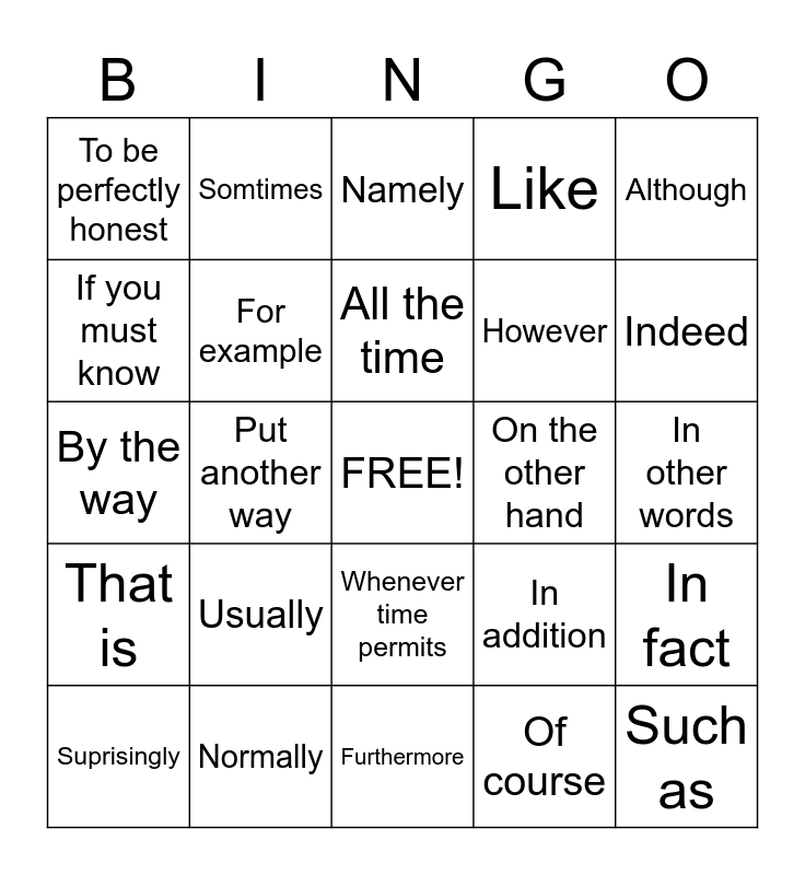 Commonly Used Interrupter Words Bingo Card