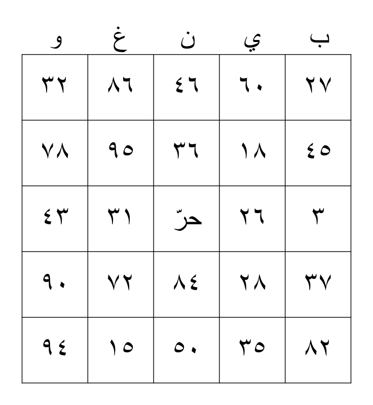 Arabic Numbers Bingo Card