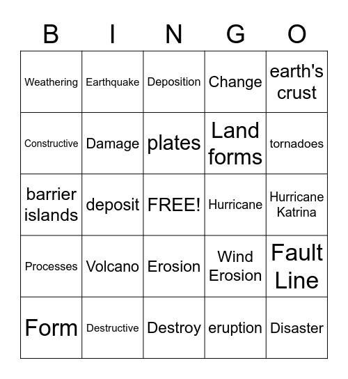 Constructive and Destructive Forces  Bingo Card