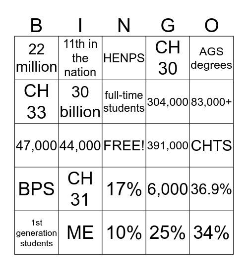 Student Veteran Bingo  Bingo Card