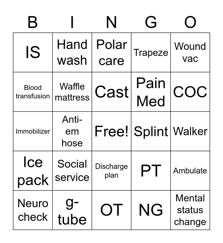 Med Surg Bingo Card