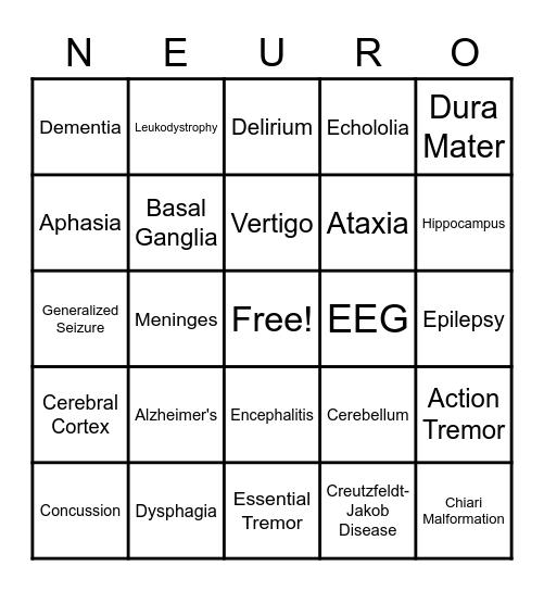 Neurology Bingo Card