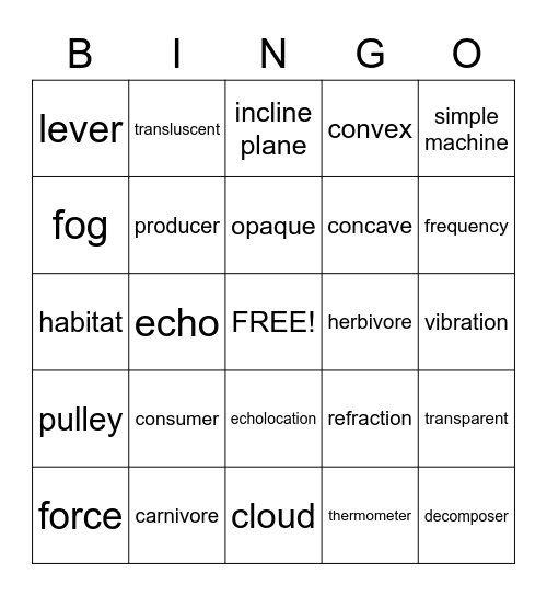 Science Review Game Bingo Card
