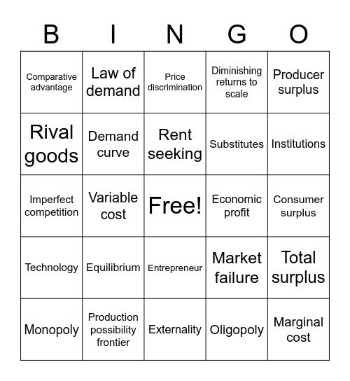 Macroeconomics  Bingo Card