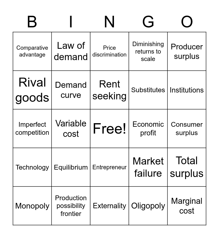 Macroeconomics  Bingo Card