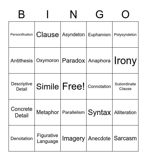 Language and Composition Bingo Card