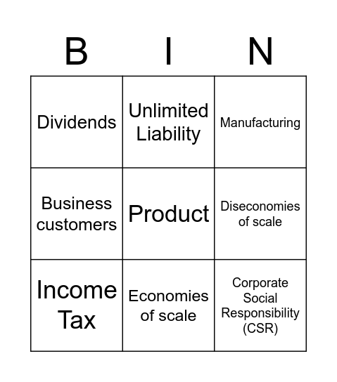 LO1 Understand different types of businesses and their objectives Bingo Card