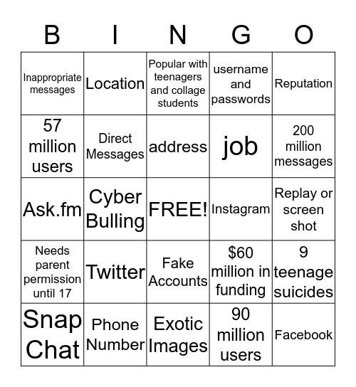 Internet Safety  Bingo Card