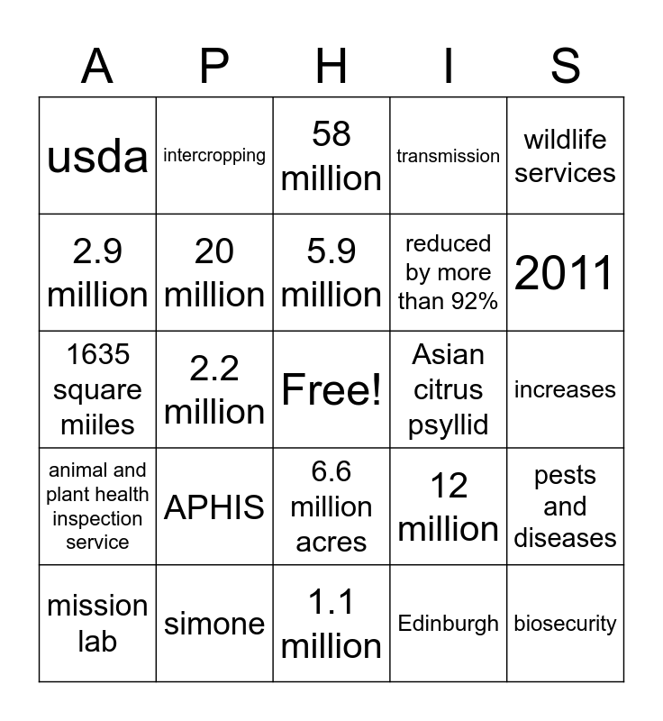 APHIS Bingo Card