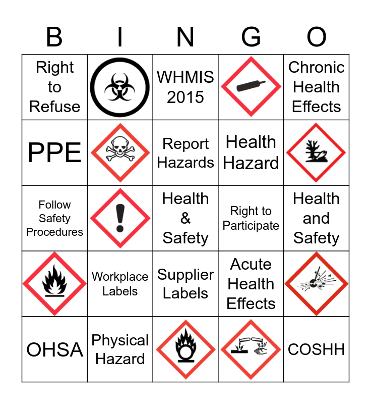 Health and Safety Awareness Bingo Card