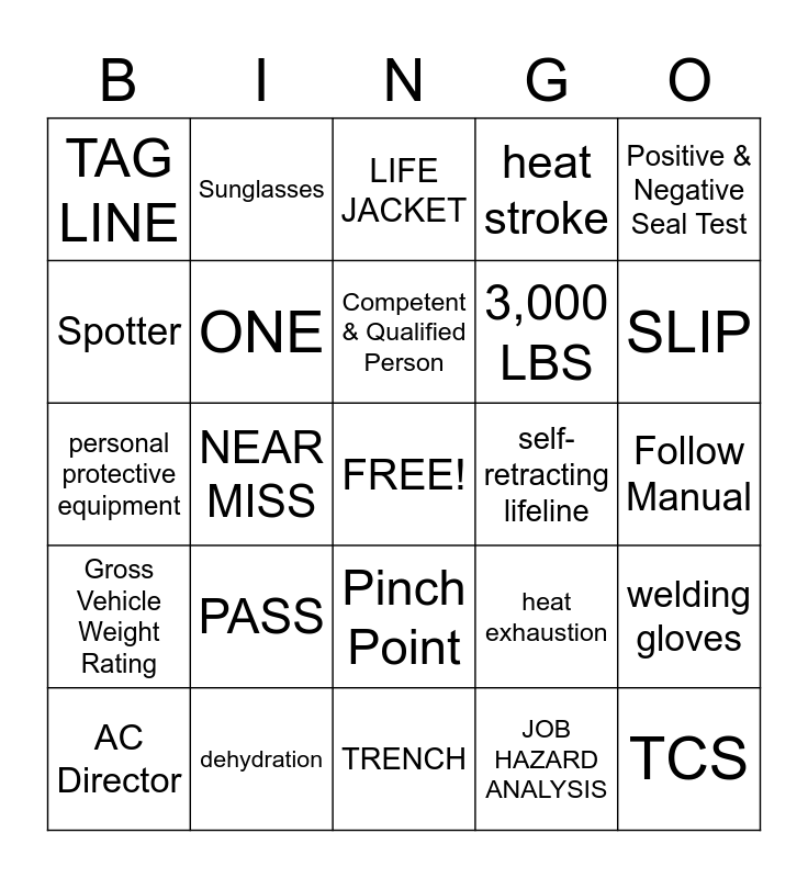 CONSTRUCTION SAFETY BINGO Card