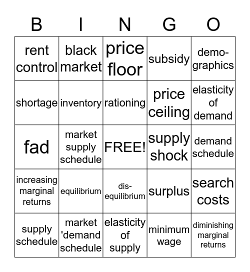 Supply and Demand Bingo Card