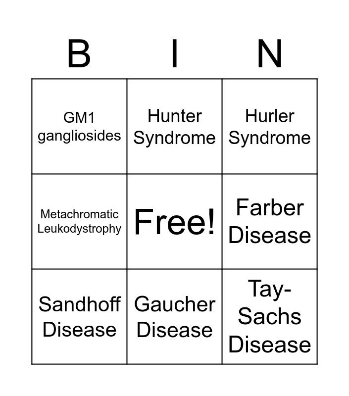 Lysosomal Storage Diseases Bingo Card