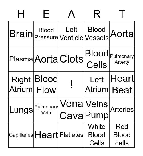 Cardiology Bingo Card