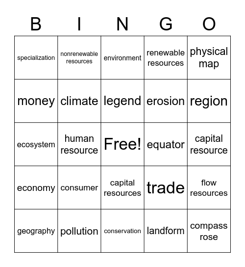 5th S.S. Chapter 1 Bingo Card