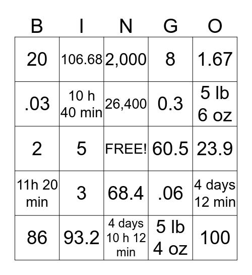 Measurement Bingo Card