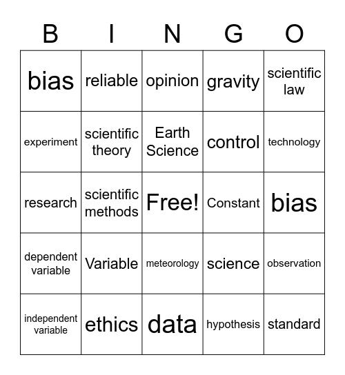 6th grade Chapter 1 Vocab Bingo Card