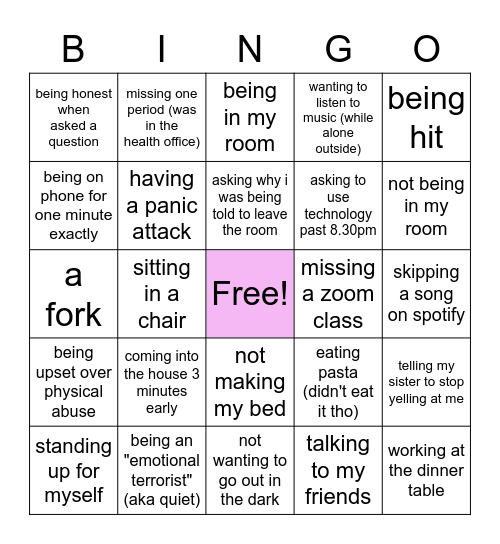 things i've been screamed at/punished for Bingo Card