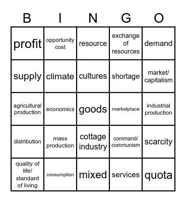 Yount 7th Economic Words Bingo Card