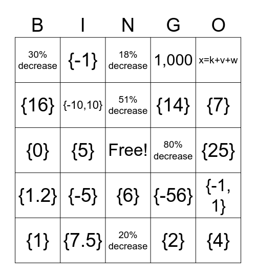 Chapter 3 Review Bingo Card
