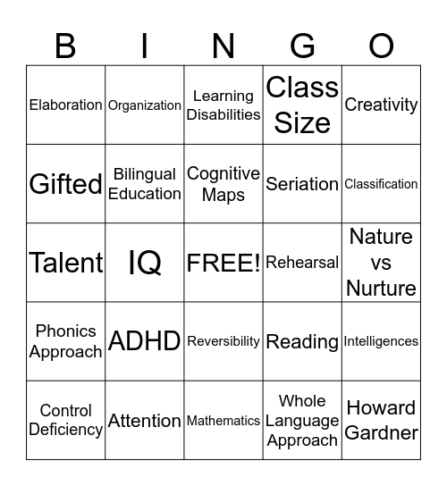 Chapter 12 Bingo Card