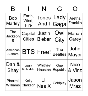 Guess the Artist Bingo Card