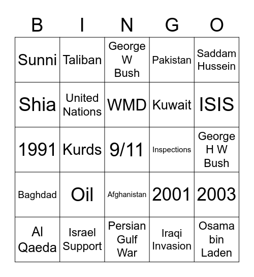US Presence in the Middle East Bingo Card