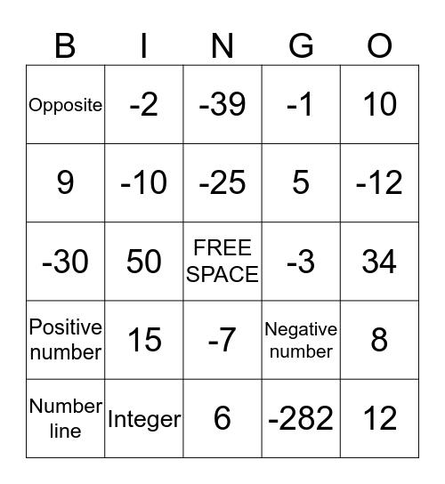 Samual bingo card Bingo Card