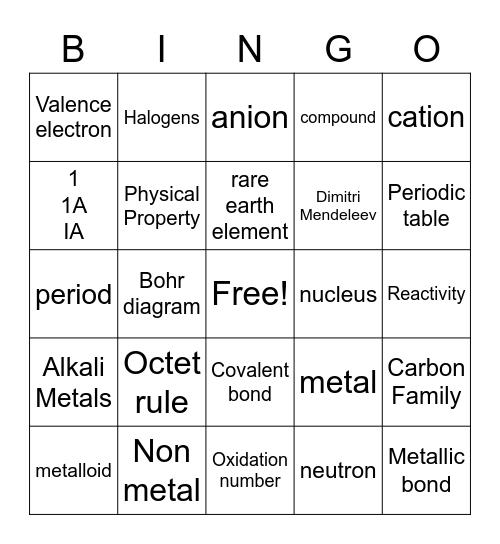 Period Table Vocabulary Bingo Card