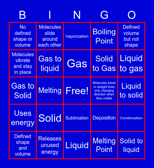 Phases of Matter Bingo Card