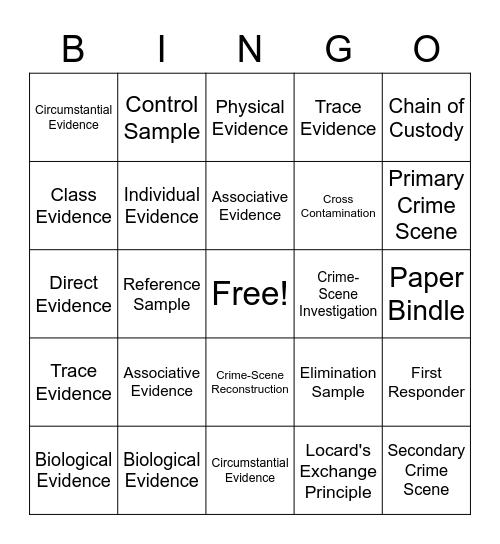 Unit 2: CSI and Evidence Collection Bingo Card