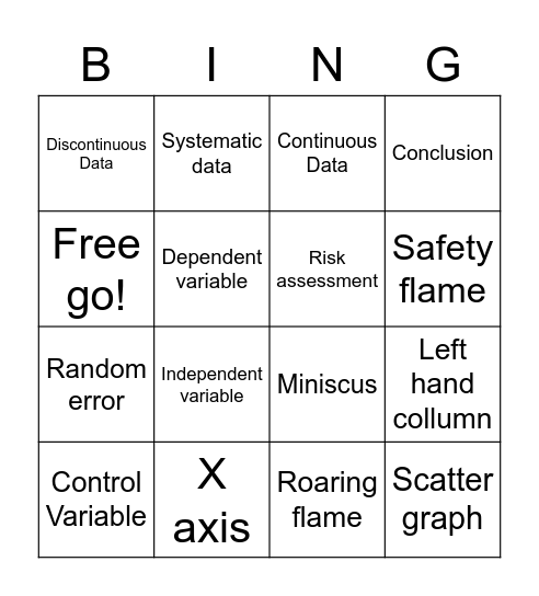 Miss Webb's Working Scientifically Bingo Card