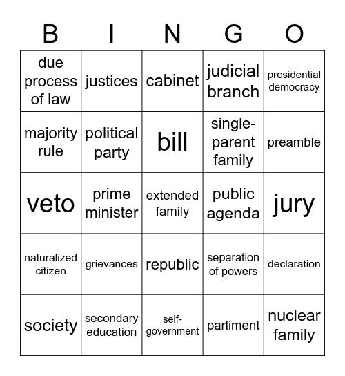 OB Unit 4 Bingo Card