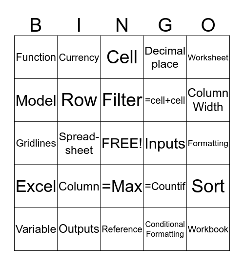 Spreadsheets Bingo Card