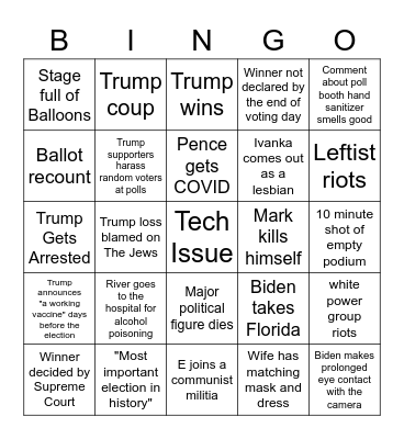2020 Election Night Bingo Card