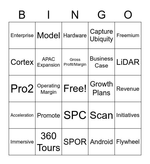Matterport Bingo! Bingo Card