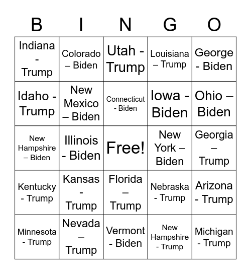 2020 Election Results Week Bingo Card