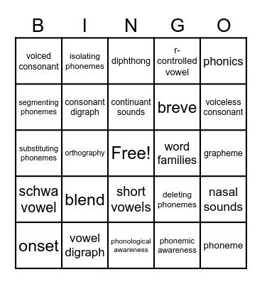 3 Ps Vocabulary Bingo Card