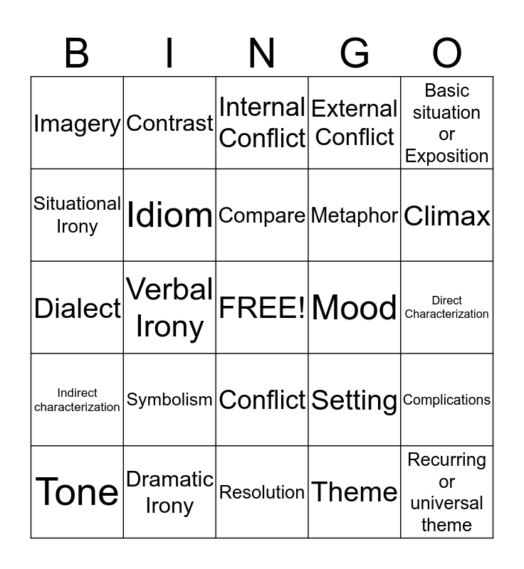 Key Terms Review Bingo Card