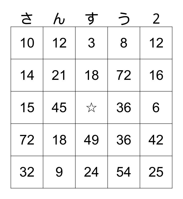九九ビンゴ Bingo Card