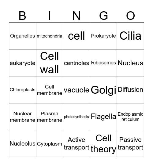 Life Scince bingo Card