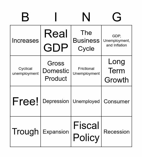 Economic Indicators Bingo Card