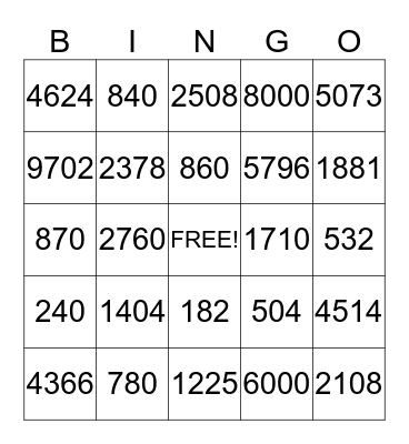 2x2 digit Multiplication Bingo Card