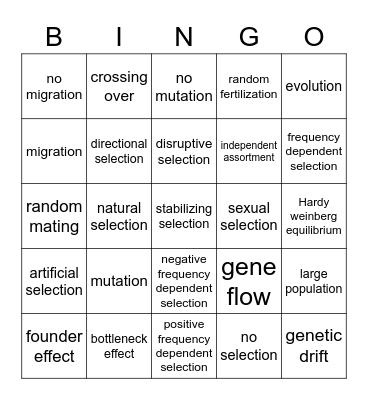 Population Genetics Bingo Card