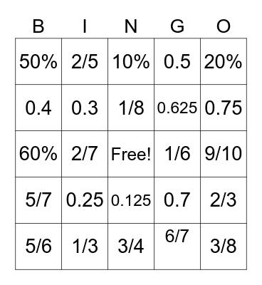 2020 Basic Probability Bingo Card