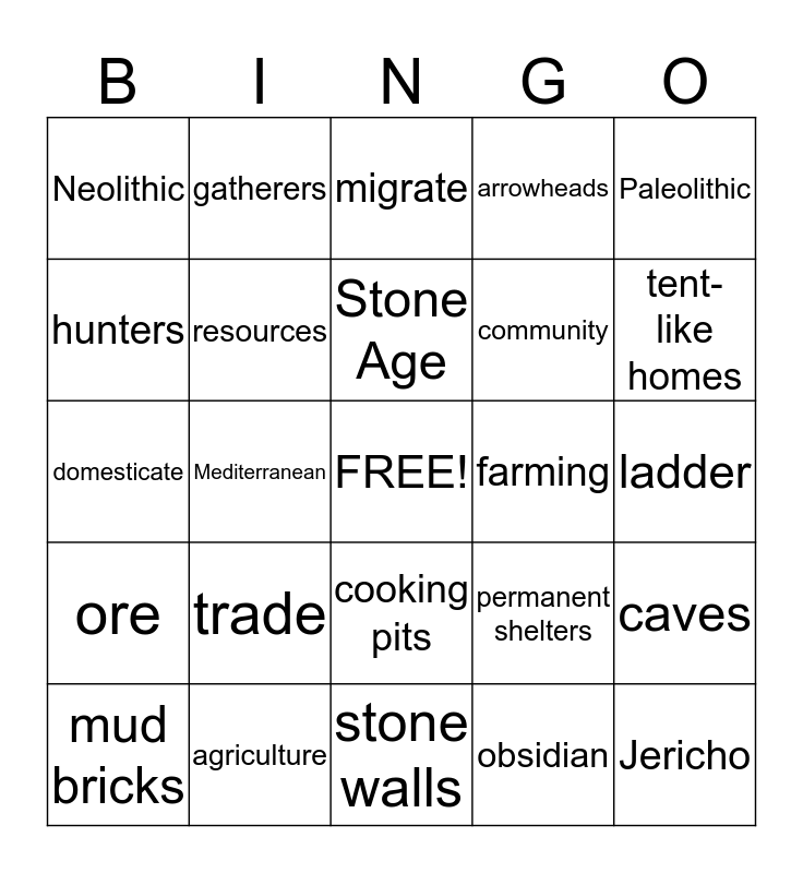 Chapter 3- From Hunters and Gatherers to Farmers Bingo Card