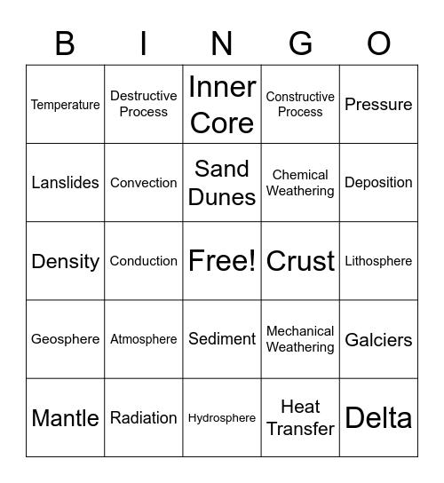 Earth's Interior Bingo Card